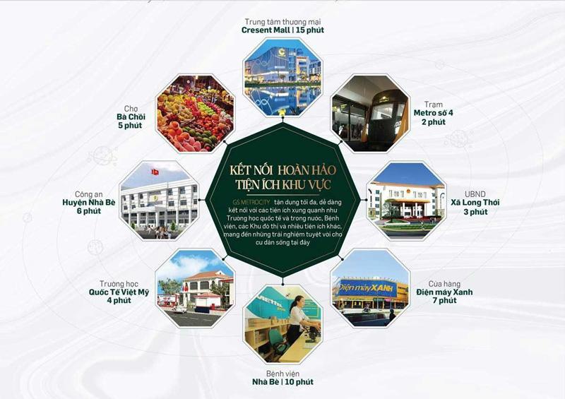 GS Metrocity còn được thừa hưởng nhiều tiện ích ngoại khu khác từ các khu vực lân cận